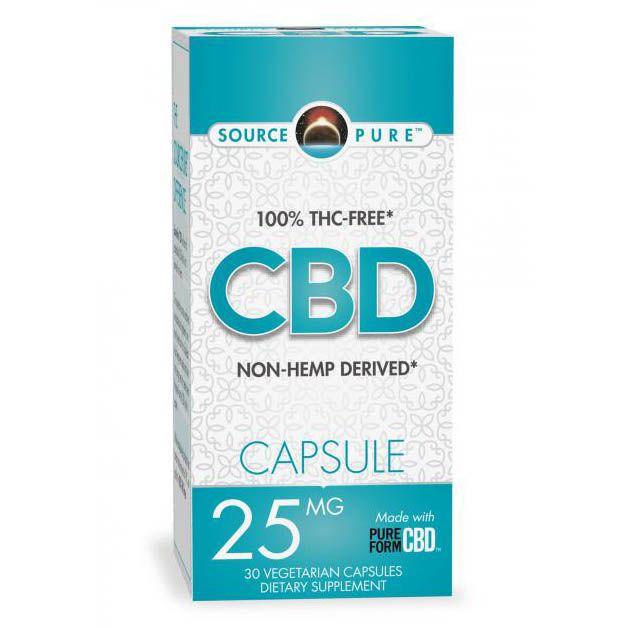 CBD Drops Non-Hemp Derived Unflavored 750 mg 1 fl. oz. (30 mL)